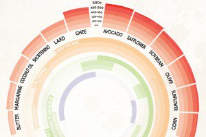Un infographique créé par Russell van Kraayenburg, reproduit ici avec son autorisation.