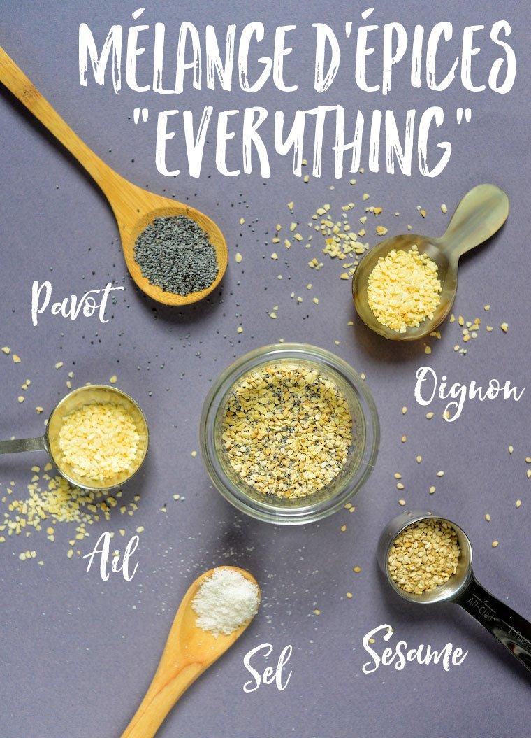 """La formule simplissime pour faire le fameux mélange d'épices """"everything"""" pour les bagels, crackers, flatbreads, ou même comme assaisonnement pour une salade ou des légumes rôtis."""